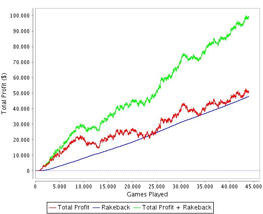 Boku87 Profit Chart